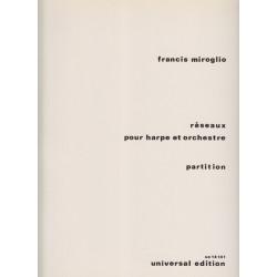 Miroglio Francis - Réseaux